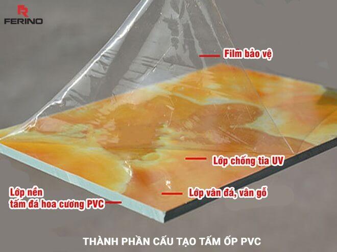 Tấm ốp tường pvc vân đá tại Hà Nội| Báo giá và tất tần tật về chúng
