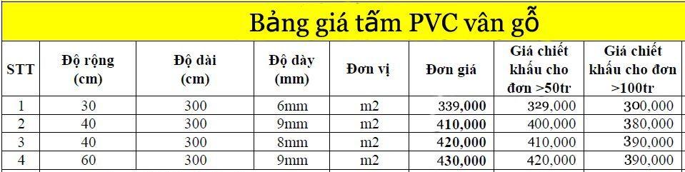 bang-bao-gia-tam-pvc-van-go