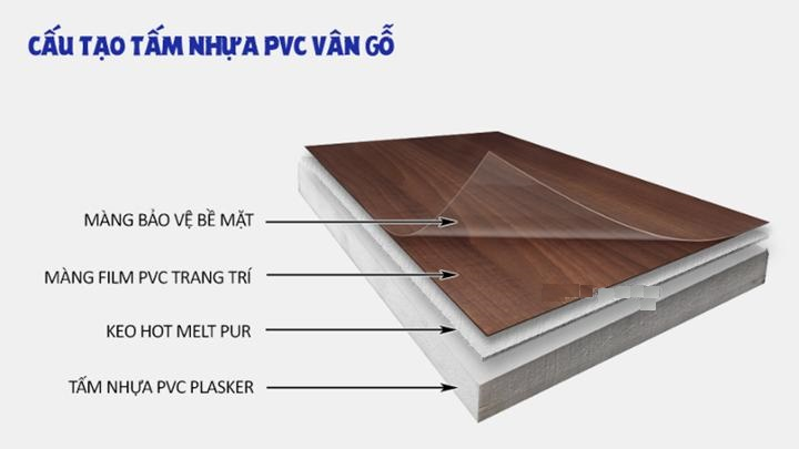 cach-phan-biet-go-nhua-composite-va-tam-nhua-pvc-van-go-2