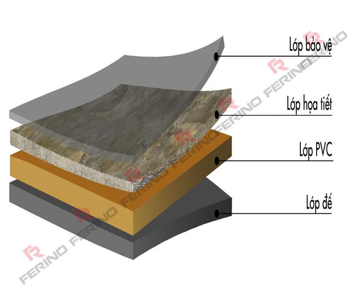 3 loại vật liệu ốp tường chống thấm được ưa chuộng trên thị trường 02